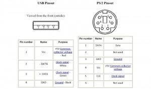 Pinout PS2 - USB